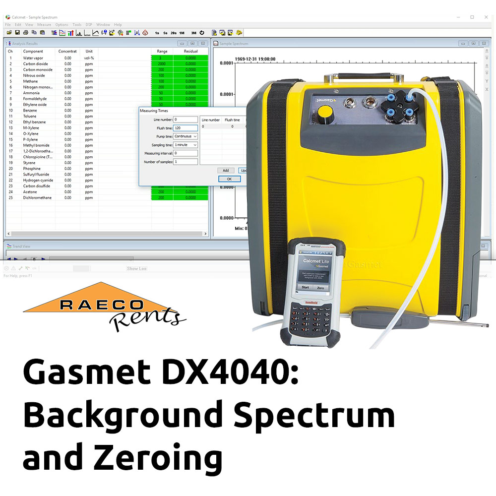 Demonstration: Setting Background Spectrum and Zeroing Gasmet DX4040