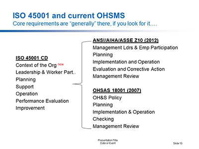 Webinar:  It's Here - ISO 45001. Are You Ready?
