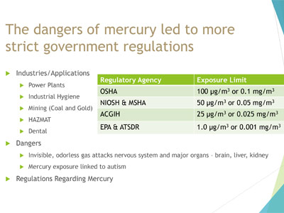 Webinar: Measuring Mercury Vapor in Safety Critical Applications